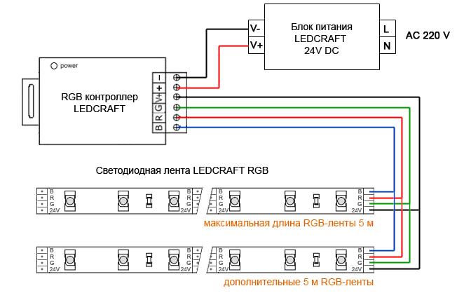 Rgb контроллер для светодиодной ленты своими руками